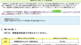 福岡市PM2.5予測情報などのサイトで環境基準超過をチェック